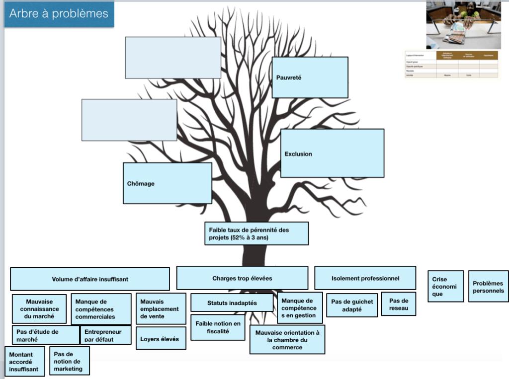 contenu et linking un probleme de methodologie